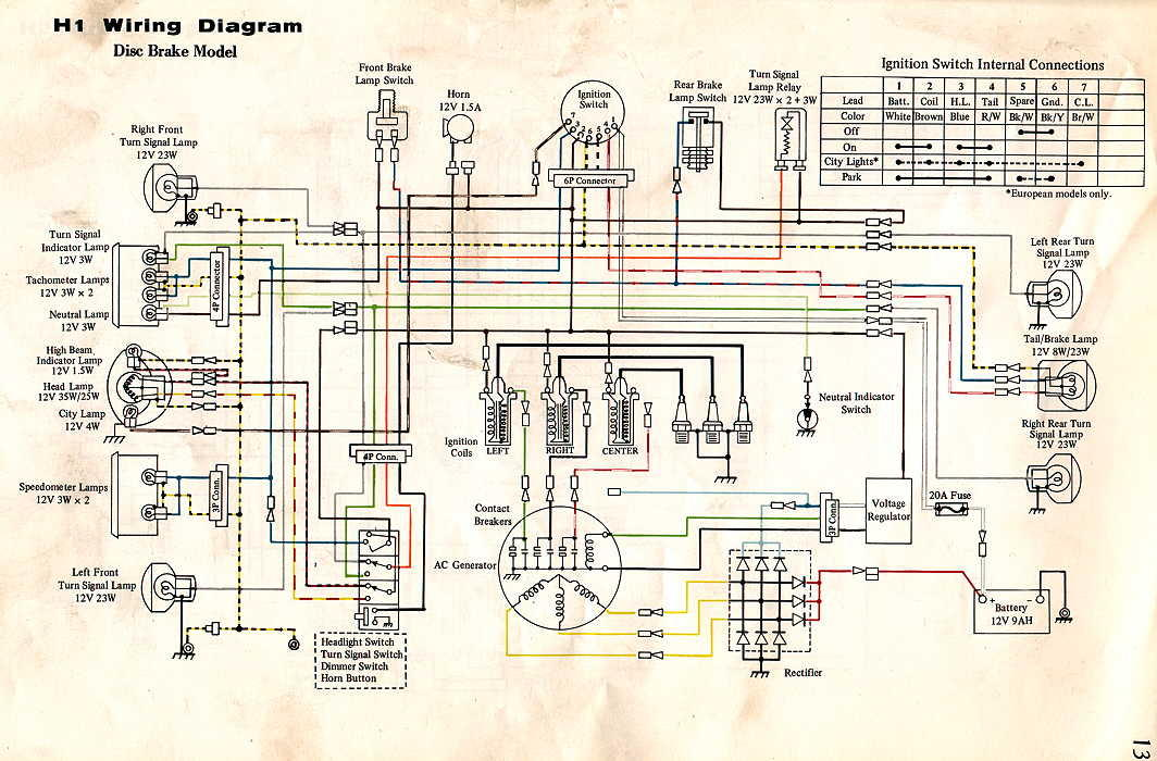 H1wiring 1977 kz650 wiring diagram diagram wiring diagrams for diy car  at mifinder.co