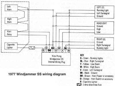 vetter77 wiring vetter installing a used vetter windjammer fairing vetter windjammer fairing wiring diagram at nearapp.co